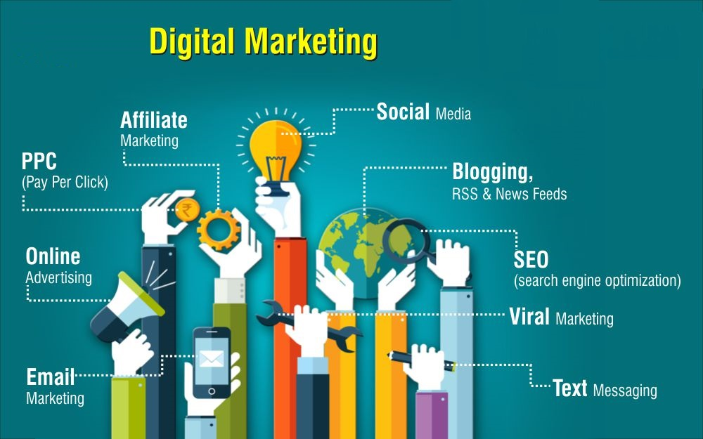 marketing digital leviers