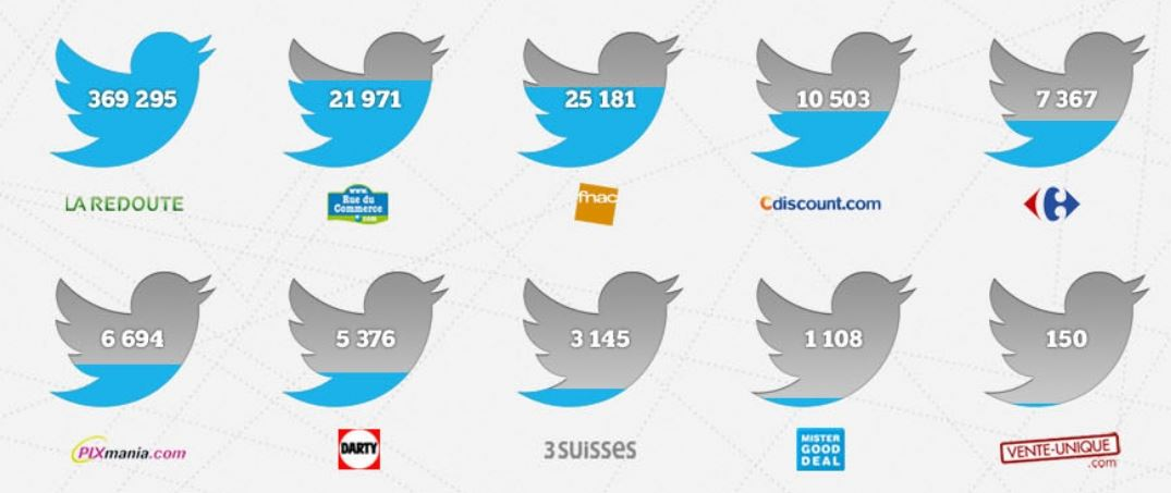 twitter-ecommercant